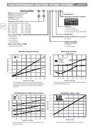 HIGH PERFORMANCE VANE PUMP VT7DD / VT7DDS - Imimg