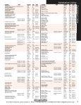 Alphabetical Listing - Chebios - Page 3