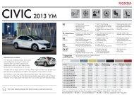 2013 YM - Bristol Honda