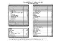 Abbreviated PTA Budget 2013-2014..7.18.13.xls.pdf - El Carmelo PTA