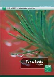 Fund Facts