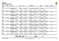 a aktuelles Rennen|d Rangliste Rd.+Total - Internetseite von ...