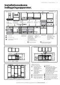 Stregtegninger og indbygningstips - Bosch - Page 3