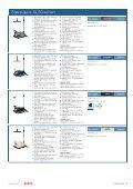 Produktoversigt Bosch små apparater og støvsugere Gældende fra ... - Page 3