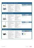 Produktoversigt Bosch små apparater og støvsugere Gældende fra ... - Page 4