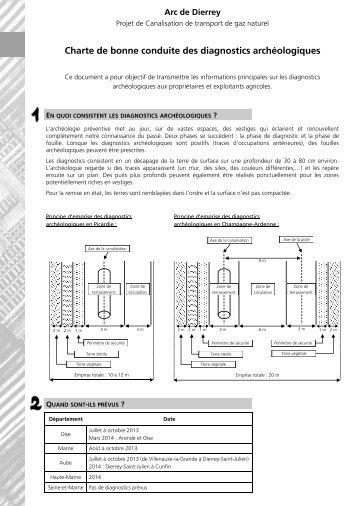 Charte de bonne conduite des diagnostics archéologiques - GRTgaz