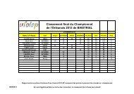 championnat 2013 final - Tribal Zine
