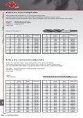 Katalog svrdla za drvo - Page 2