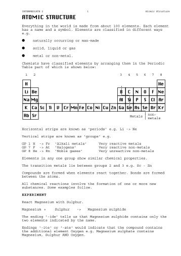 All Worksheets » Basic Atomic Structure Worksheet - Free Printable ...
