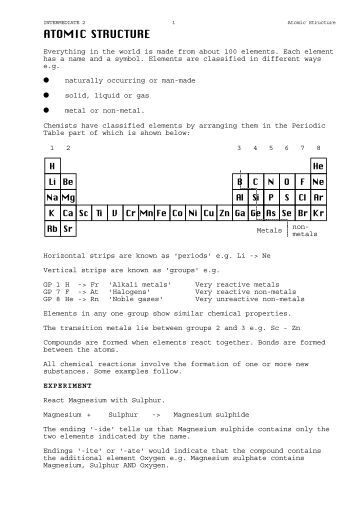 Atomic Structure Worksheet Atomic Structure Worksheet By Mrscience