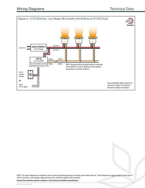Diagram 0 10v Dimming Wiring Diagram Led Downlight Full Version Hd Quality Led Downlight Formreaders Etiripiglio It