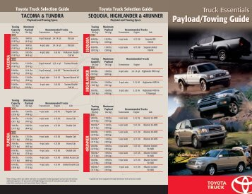 payload towing guide toyota canada rh yumpu com toyota basic towing guide toyota towing guide 2017