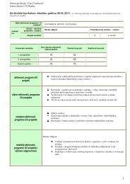1 aktivnost, program i/ili projekt ciljevi aktivnosti ... - Fran Franković