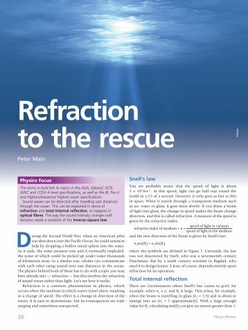Refraction to the rescue - Magazines