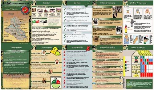 Iraq Culture Smart Card