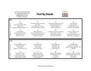 Pool Play Results - Tournament of Champions
