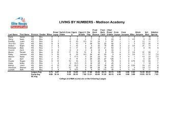2012 Living By Numbers (1) - Elite Hoops Basketball