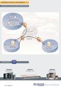 OSD Protect - Netgear - Page 3