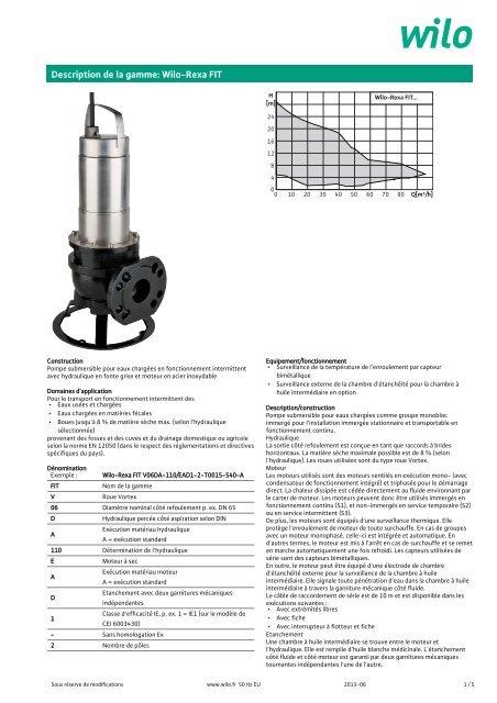Description de la gamme: Wilo-Rexa FIT - General Technic