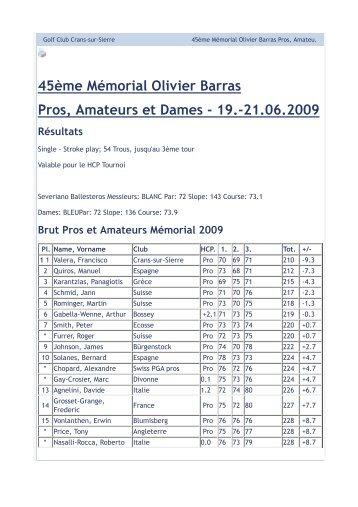 45ème Mémorial Olivier Barras Pros, Amateurs et ... - Roger Furrer