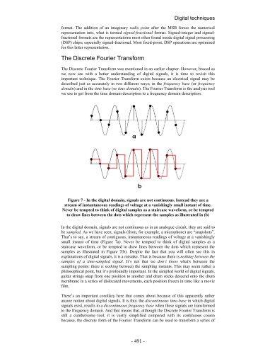 The Discrete Fourier Transform - Richardbrice.net