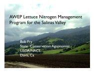 AWEP Lettuce Nitrogen Management Program for the Salinas Valley