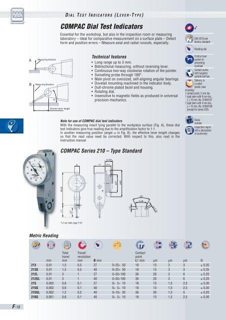 Compac Dial Test Indicators Measuring Tools Precision