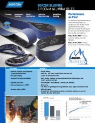 BlueFire Norzon Belts - Mid Iowa Tools