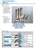 Grooving Tool Holders GND Type - Centrala Techniczna ELTECH ... - Page 2