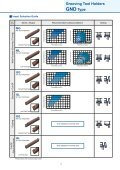 Grooving Tool Holders GND Type - Centrala Techniczna ELTECH ... - Page 5