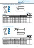 Grooving Tool Holders GND Type - Centrala Techniczna ELTECH ... - Page 7