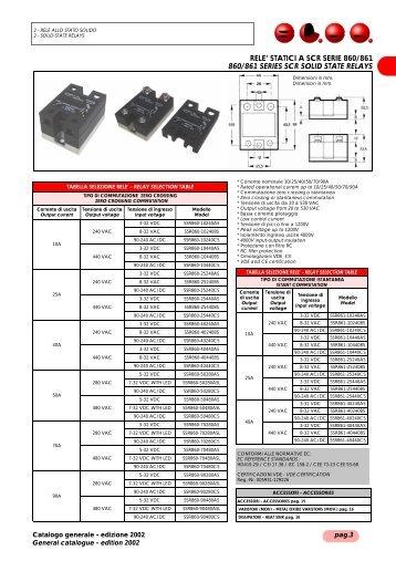rele' statici a scr serie 860/861 860/861 series scr solid state relays
