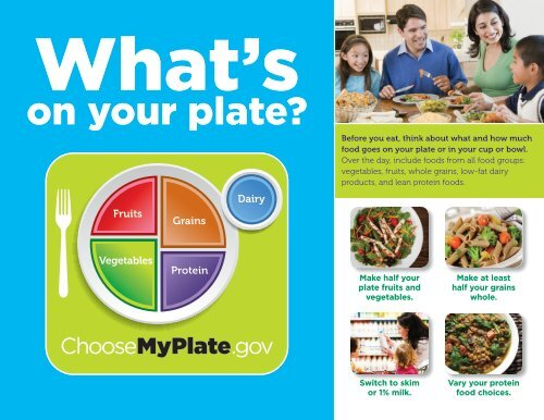 on your plate? - ChooseMyPlate gov