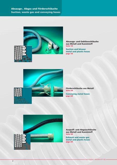 Absauge- Abgas und Förderschläuche - Prechter + Renner GmbH