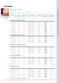 Produits et Solutions pour l'Impression Numérique - Page 7