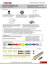 Kennzeichnungsklemmen - Prechter + Renner GmbH
