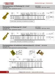 32 - Prechter + Renner GmbH