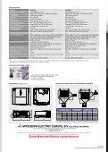 For Professionals - Vitelsa Norte - Page 6