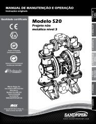 Modelo S20