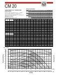 CM ARMADO - Page 6