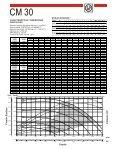 CM ARMADO - Page 7