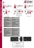 Pugador TEC11 para filtros - remco srl - Page 2