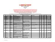 Luber-finer AF3217 Heavy Duty Air Filter