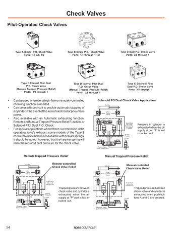 Pilot operated valves PDF Files