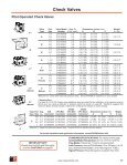 Pilot operated valves PDF Files - Page 2