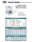 Pancake ®II Air Cylinders - Page 4