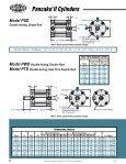 Pancake ®II Air Cylinders - Page 6