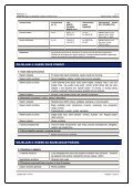 SPEKTRA lijepilo za lijepljenje i obradu mineralne vune - Helios - Page 3
