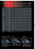 LKW-REIFEN - Premio Reifen + Autoservice - Seite 3