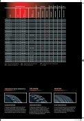 LKW-REIFEN - Premio Reifen + Autoservice - Seite 5